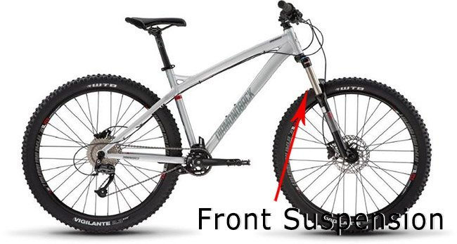 207ed78963b All About Mountain Bike Types - The Complete Guide by BikeXchange