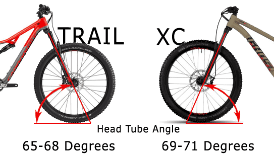 Trail and XC head tube angles