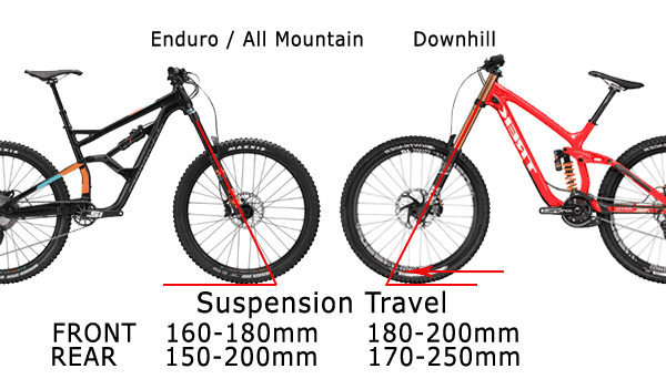 All Mountain and Downhill suspension travel