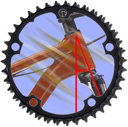 Mountain bike head tube angle