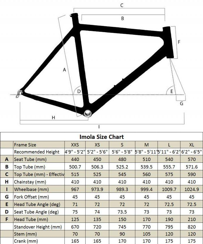Tommaso Imola Sizes & Geometry