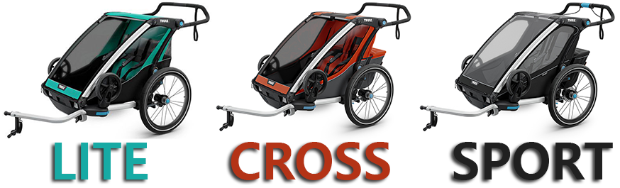 thule chariot series comparison