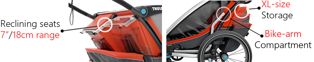 thule chariot reclining areas
