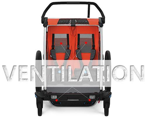 thule chariot cross ventilation holes