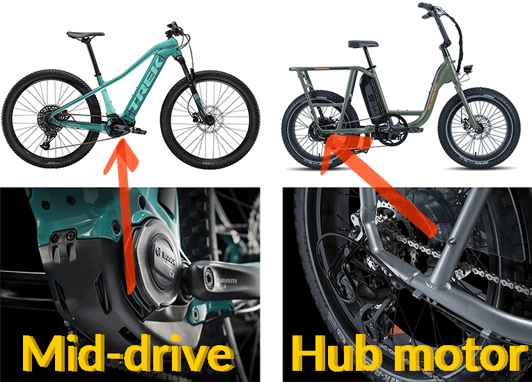 On the left there is a mid-drive motor and on the right there is a rear hub motor.
