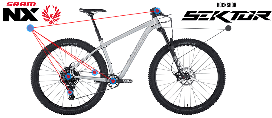 salsa timberjack nx eagle features