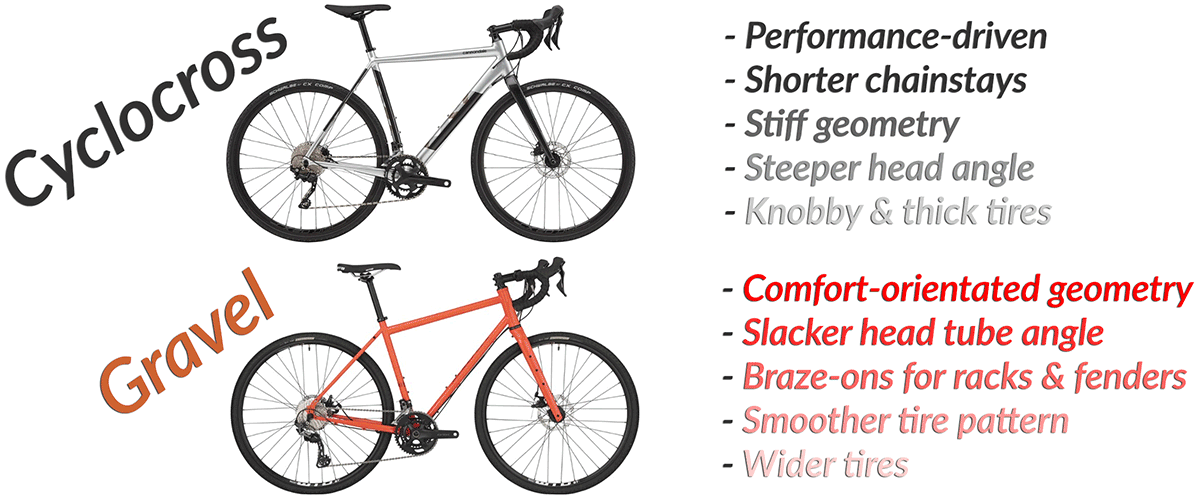 cyclocross vs gravel bike comparison
