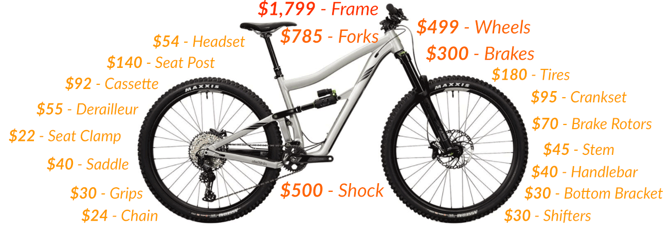 bicycle price teardown