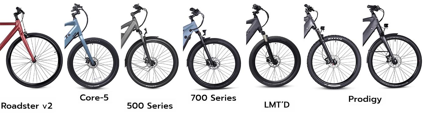 ride1up bikes