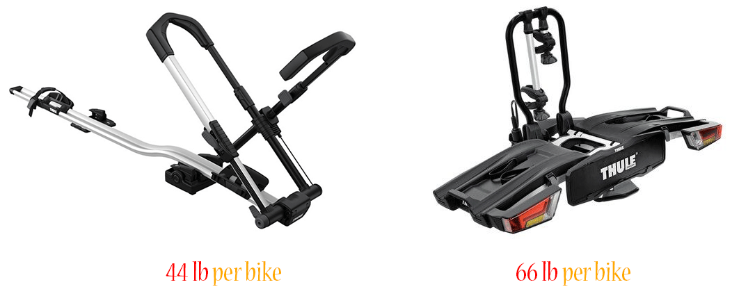 electric bike racks