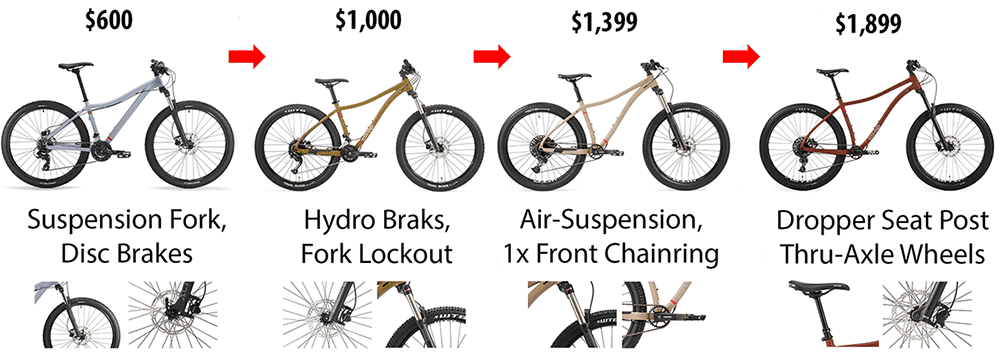 mountain bike price comparison