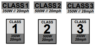 An example of stickers that eBike manufacturers have to apply on electric bicycle to show which class eBike it is.