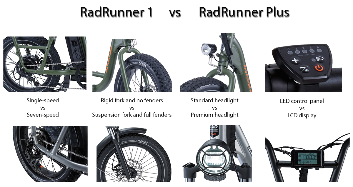 Image collage of the main differences between RadRunner 1 and RadRunner Plus