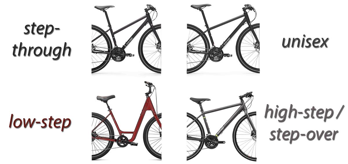 bicycle frame types