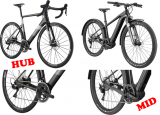 E-Bikes: Which is better – Hub motor vs mid-drive?