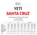 Ibis – Yeti – Santa Cruz Bicycles